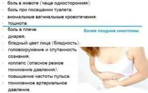 Когда начинает болеть грудь при беременности | уроки для мам