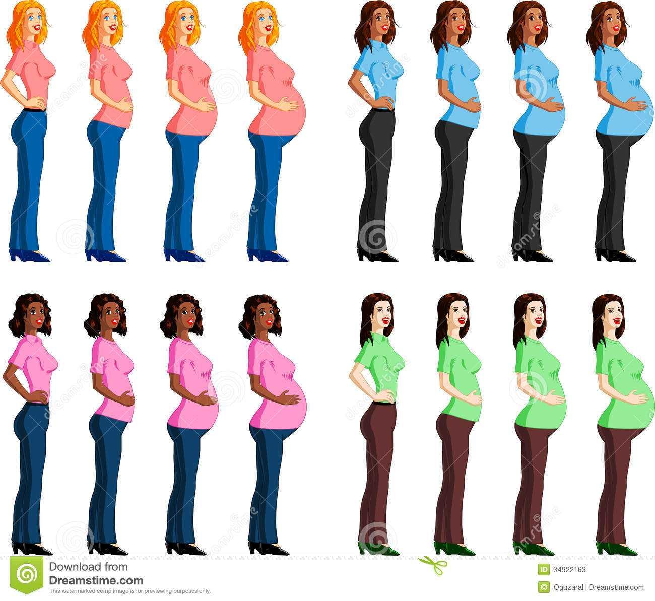 Этапы беременности от зачатия до родов + советы для здоровья
