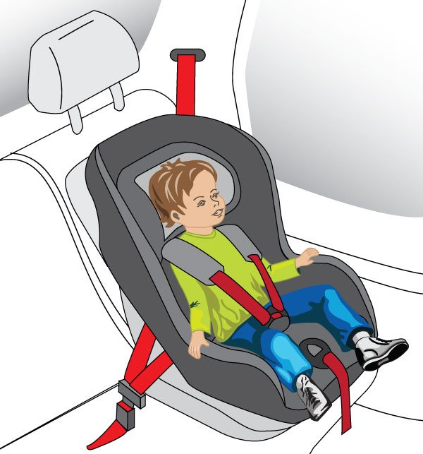 Как установить детское кресло в машине - видео-инструкция