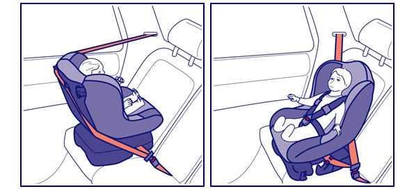 Автолюльки: какие бывают и как правильно закрепить их в машине?
