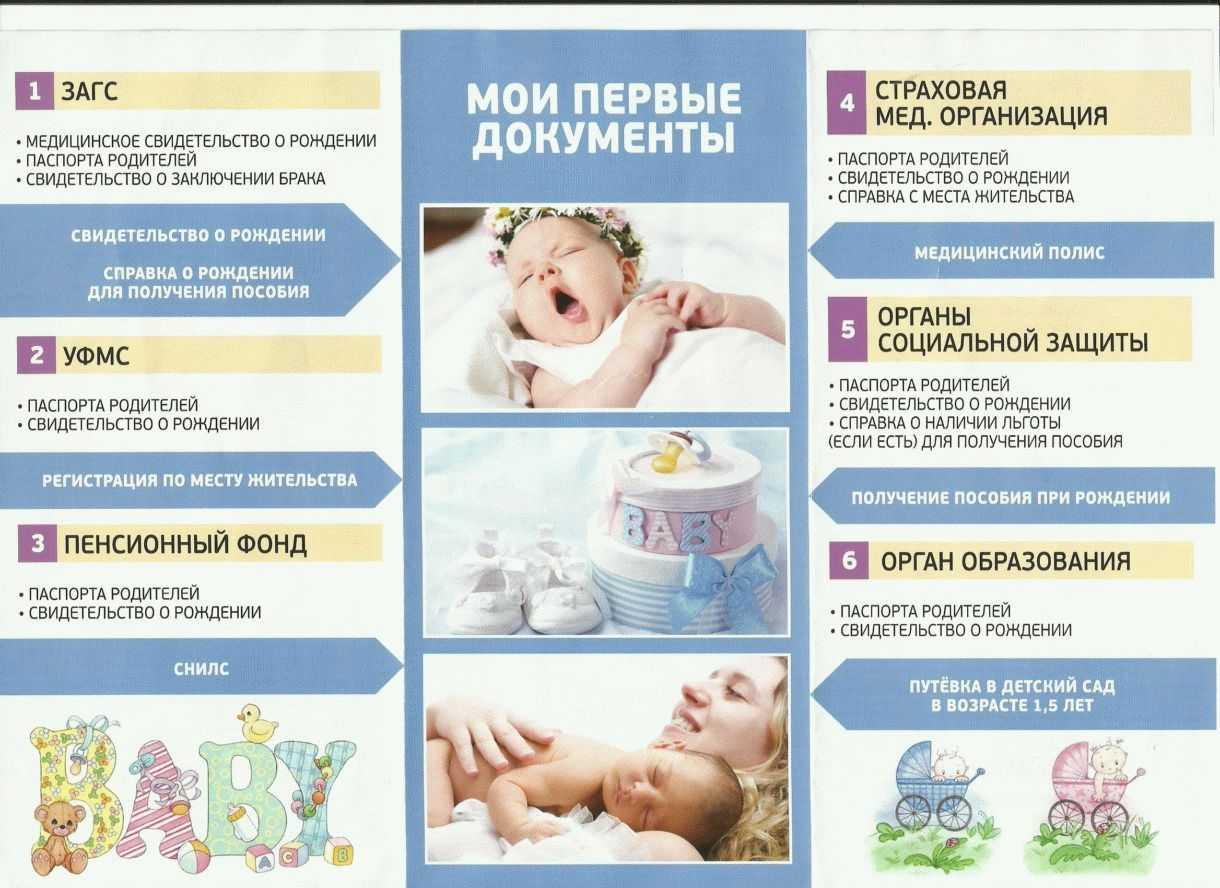Уход за новорождённым ребёнком: памятка