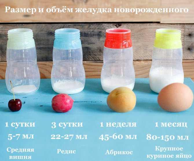 Как понять, что ребенок наелся грудным молоком   уроки для мам