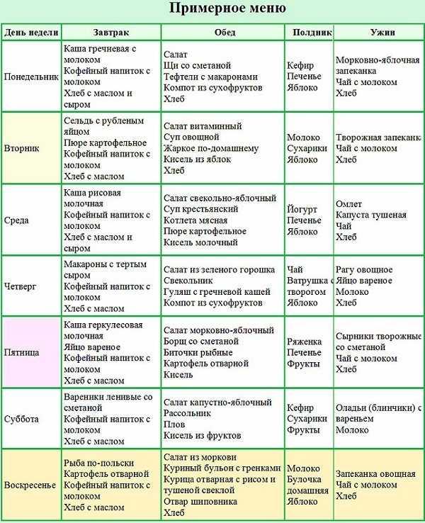 Питание и диета у детей при аллергичесом дерматите: рацион, рекоммендации