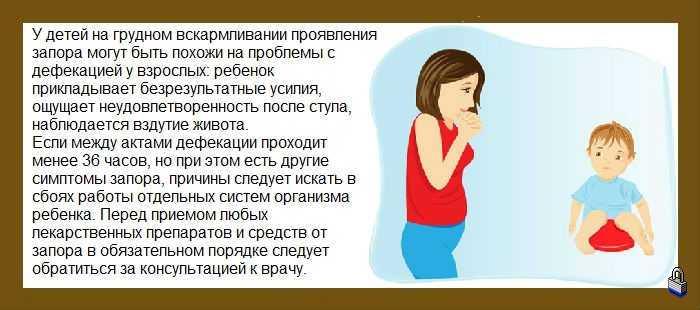 Причины запора у грудничка при грудном вскармливании