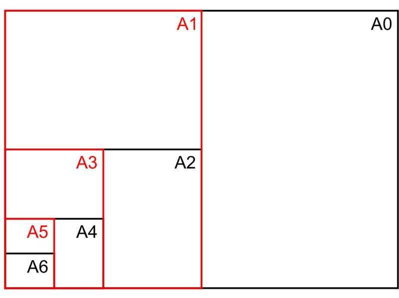 Плотность ватмана и других типов бумаги