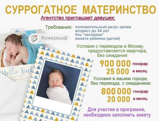 Требования к суррогатным матерям и генетическим родителям, этапы реализации программ.