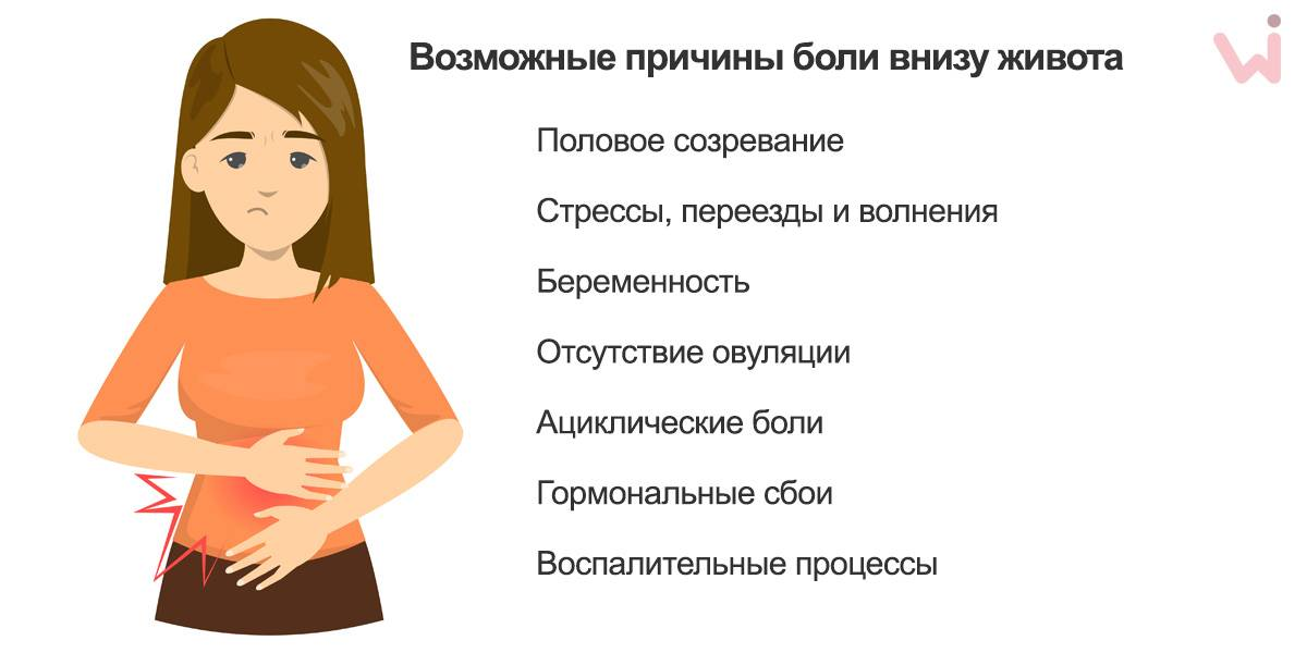 Болит живот и коричневые выделения при беременности - здоровый живот