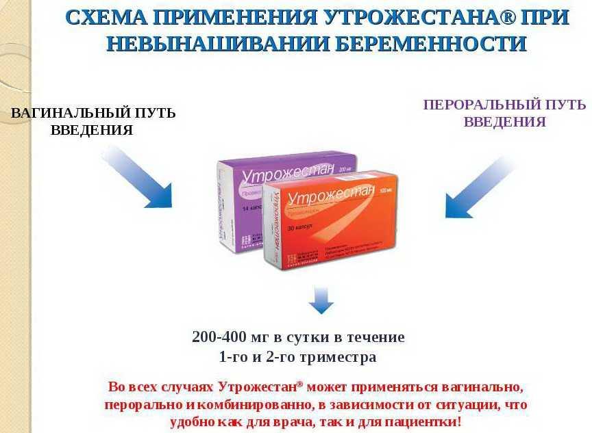 Правила и схема отмены «утрожестана» при беременности