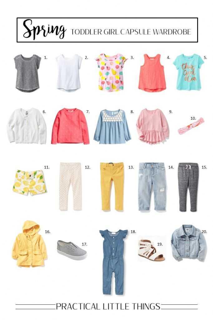 Собираем базовый гардероб ребенку: для прогулок и  детского садика без лишних затрат и забот