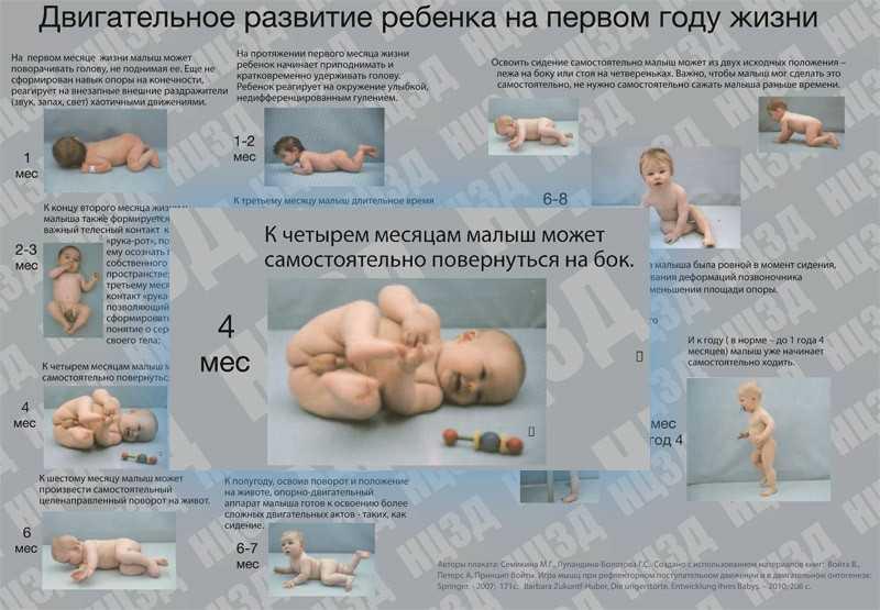 Что умеет ваш ребенок 8 месяцев