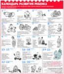 Развитие ребенка в 9 месяцев: что уже умеет и что должен уметь малыш