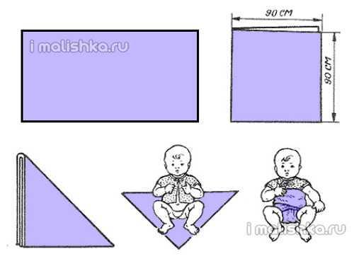 """Марлевые подгузники для новорожденных: как сделать нужного размера своими руками (пошагово), как сшить трусиками и как пользоваться? фото многоразовых """"памперсов"""""""