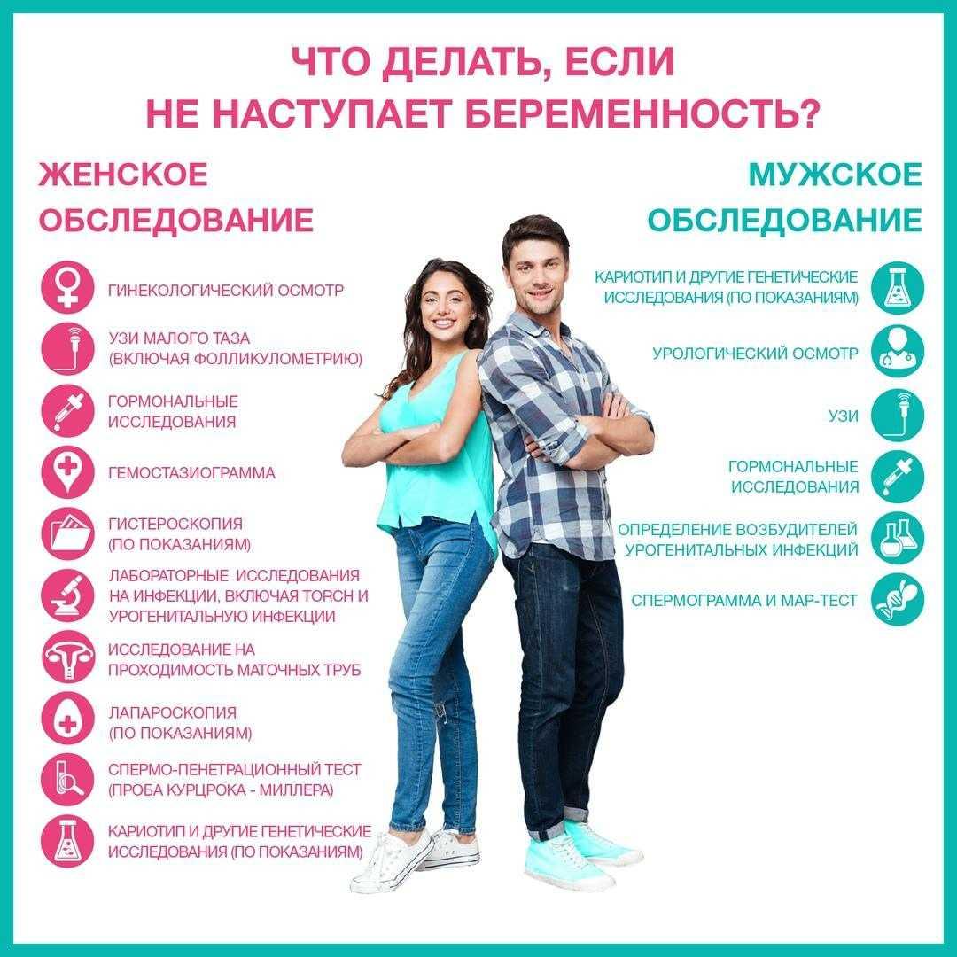 Не получается забеременеть вторым и третьим ребенком, причины, особенности зачатия во второй раз,