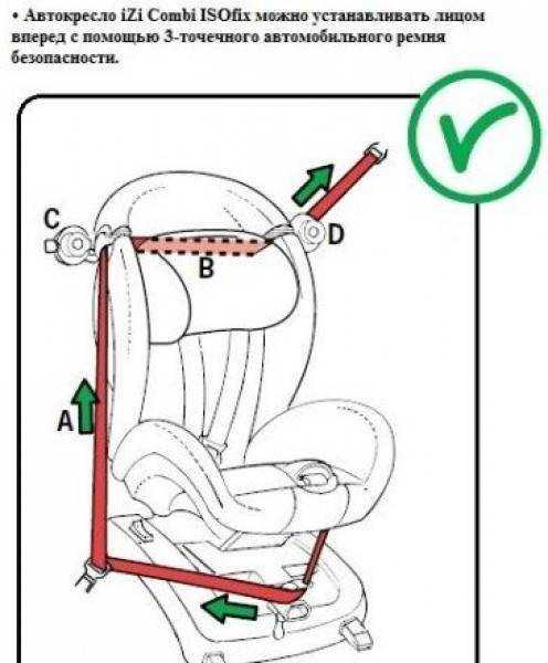Как пристегнуть детское кресло ремнями безопасности?