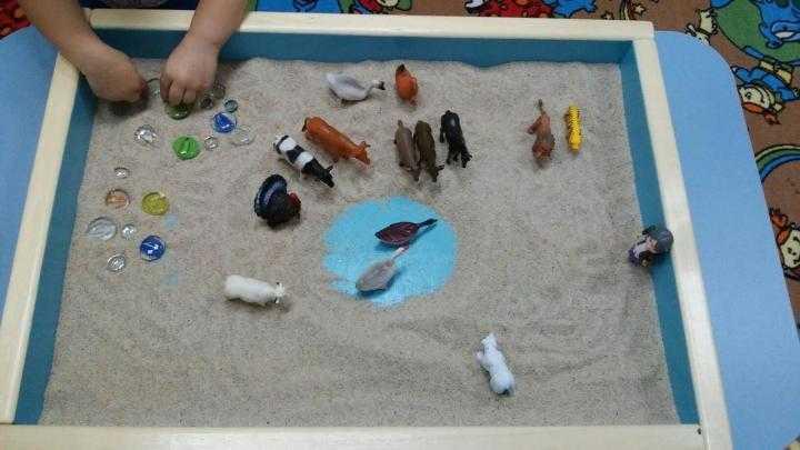 Конспект од с применением методов песочной терапии «в гостях у песочной феи». воспитателям детских садов, школьным учителям и педагогам - маам.ру