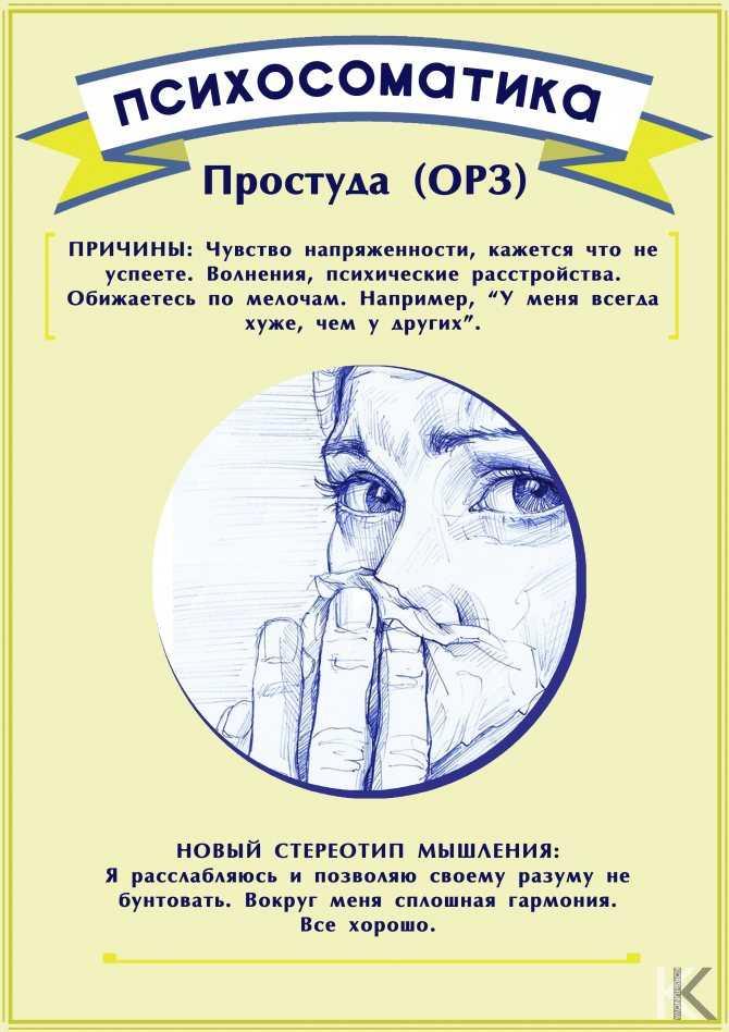 Психосоматика ангины, какая психосоматика боли в горле?