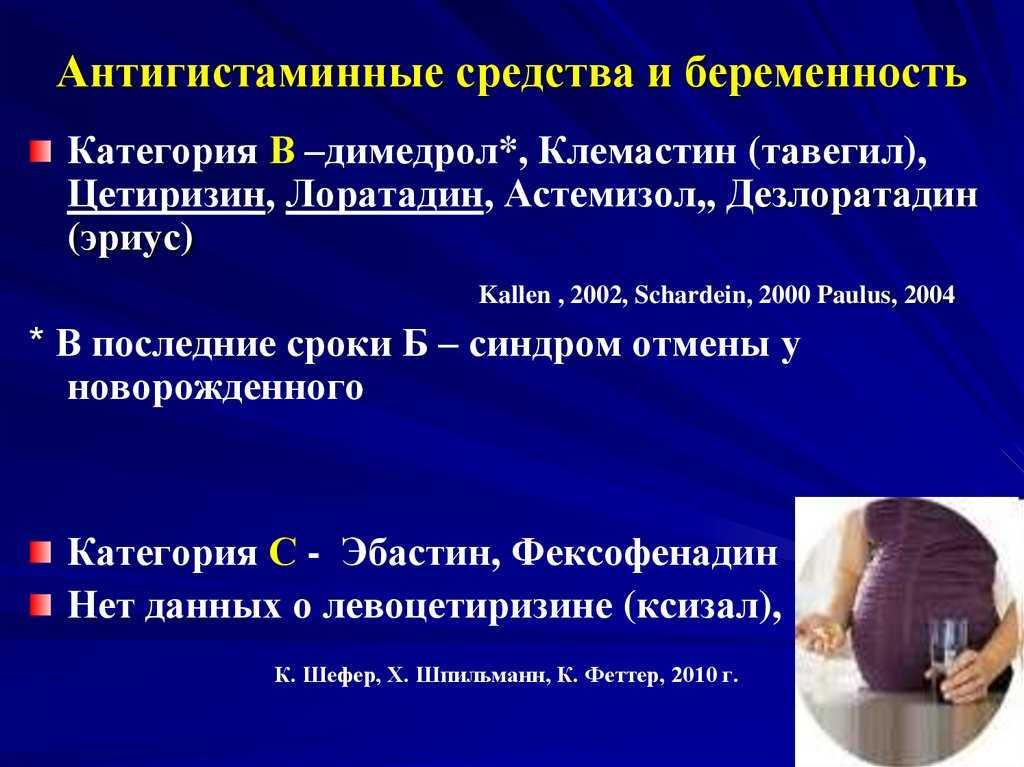 Таблетки от аллергии при беременности: какие можно препараты, средства, лекарства