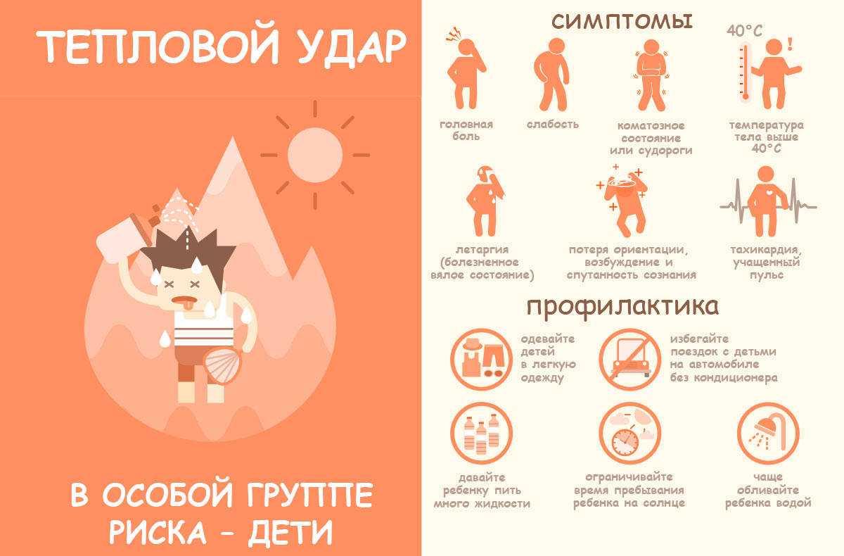 Как лечить тепловой удар у детей