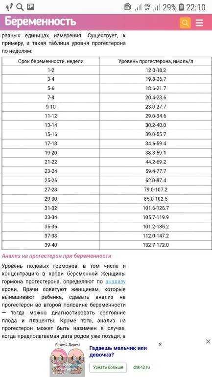 Прогестерон при беременности: нормы, низкий и высокий уровень / mama66.ru