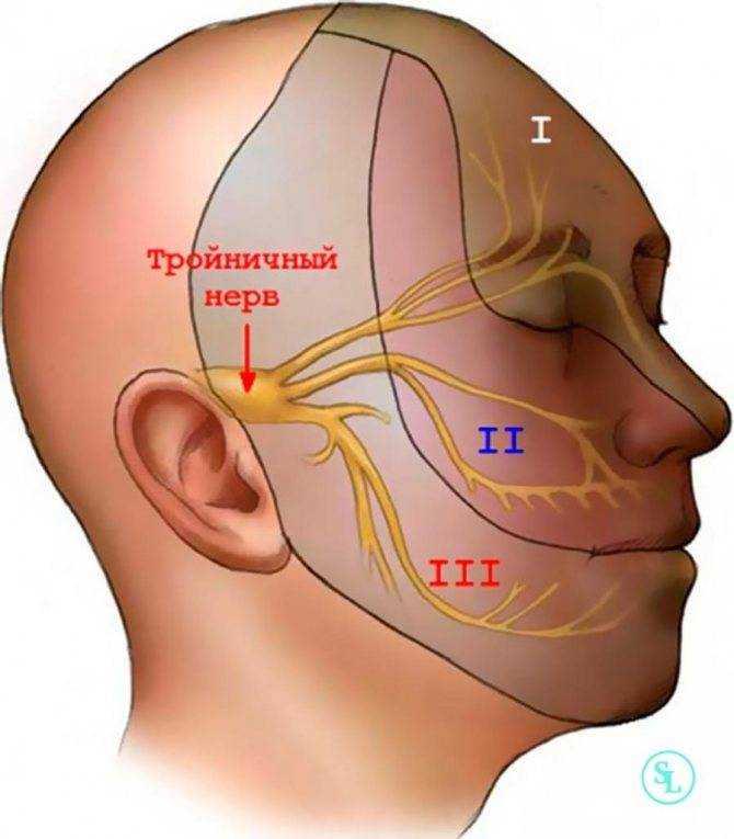 Когда боль в ухе — не отит, или как проявляется невралгия ушного узла?