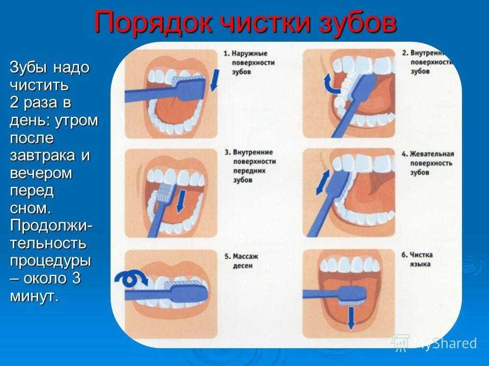 Как правильно чистить зубы детям и с какого возраста начинать