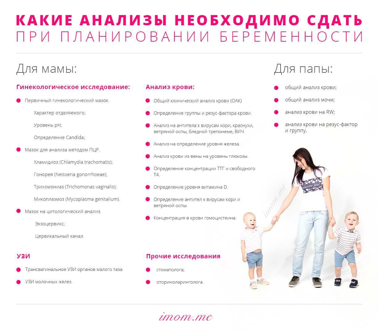 Папу на проверку. обследование мужчины перед зачатием. анализы для мужчин при планировании беременности