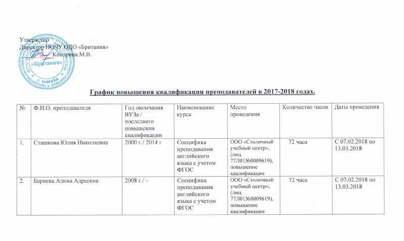 Подготовка командно-штабных учений - методические рекомендации по организации командно-штабных учений - главное управление мчс россии по вологодской области