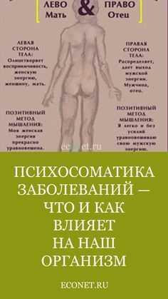Психосоматика эндометриоза матки