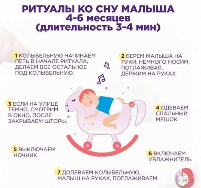 Когда и как можно отучить маленького ребенка просыпаться по ночам?