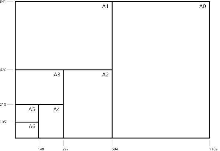 Виды бумаги для плоттеров. как выбрать рулонную бумагу для плоттеров?