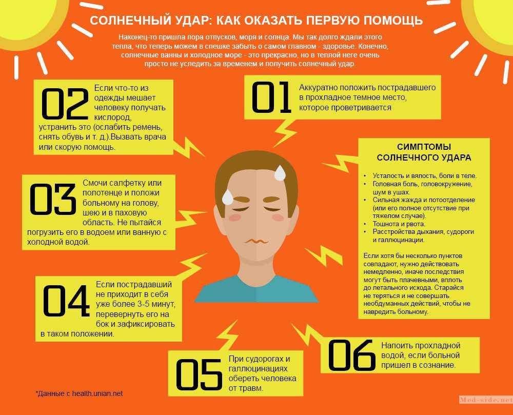 Тепловой удар у ребенка – признаки, симптомы, лечение