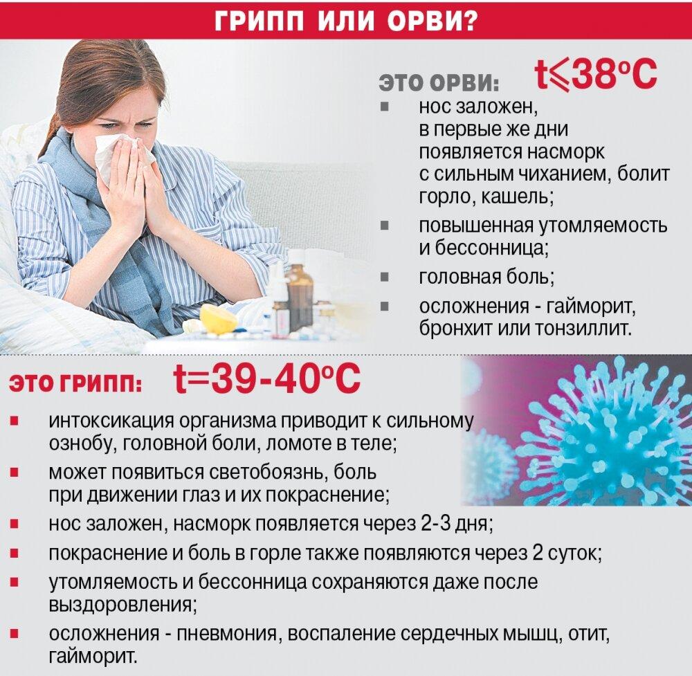 Температура 39 у ребёнка 5 лет без симптомов