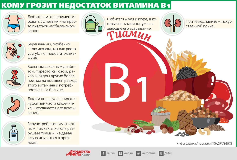 Витамины в6 и в12 – совместимы или нет?