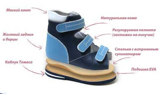 Как правильно подобрать обувь ребенку до года по размеру: какую лучше выбрать