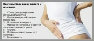 Тянет внизу живота при беременности: причины симптома / mama66.ru