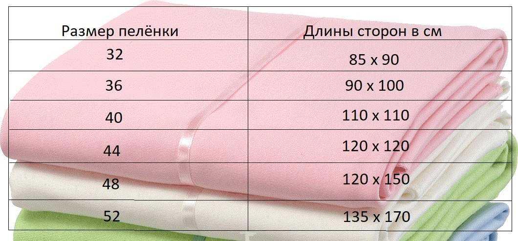 Ткань для детских пелёнок: из какого материала шьют изделия для новорожденного, какие тканевые пеленки лучше