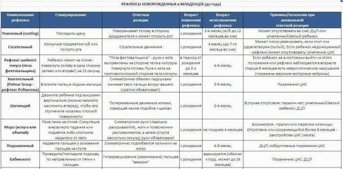15 подвигов новорожденного - parents.ru