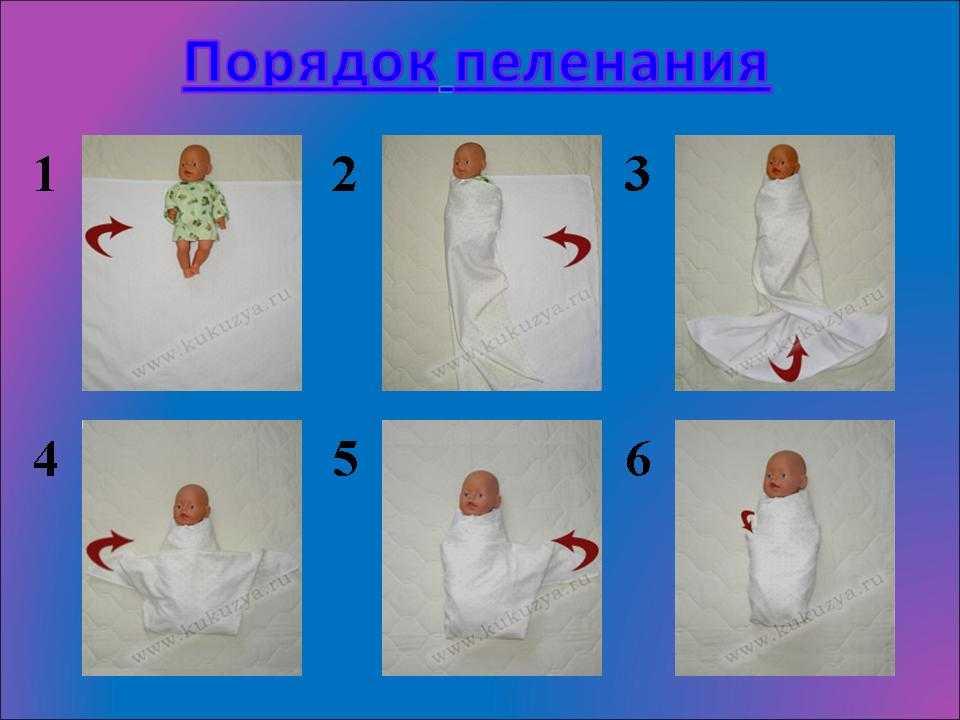 Новорожденного лучше пеленать или одевать: пелёнки или ползунки для новорождённых: что купить, как пеленать – новорожденного лучше одевать или пеленать новорожденного — школа №12