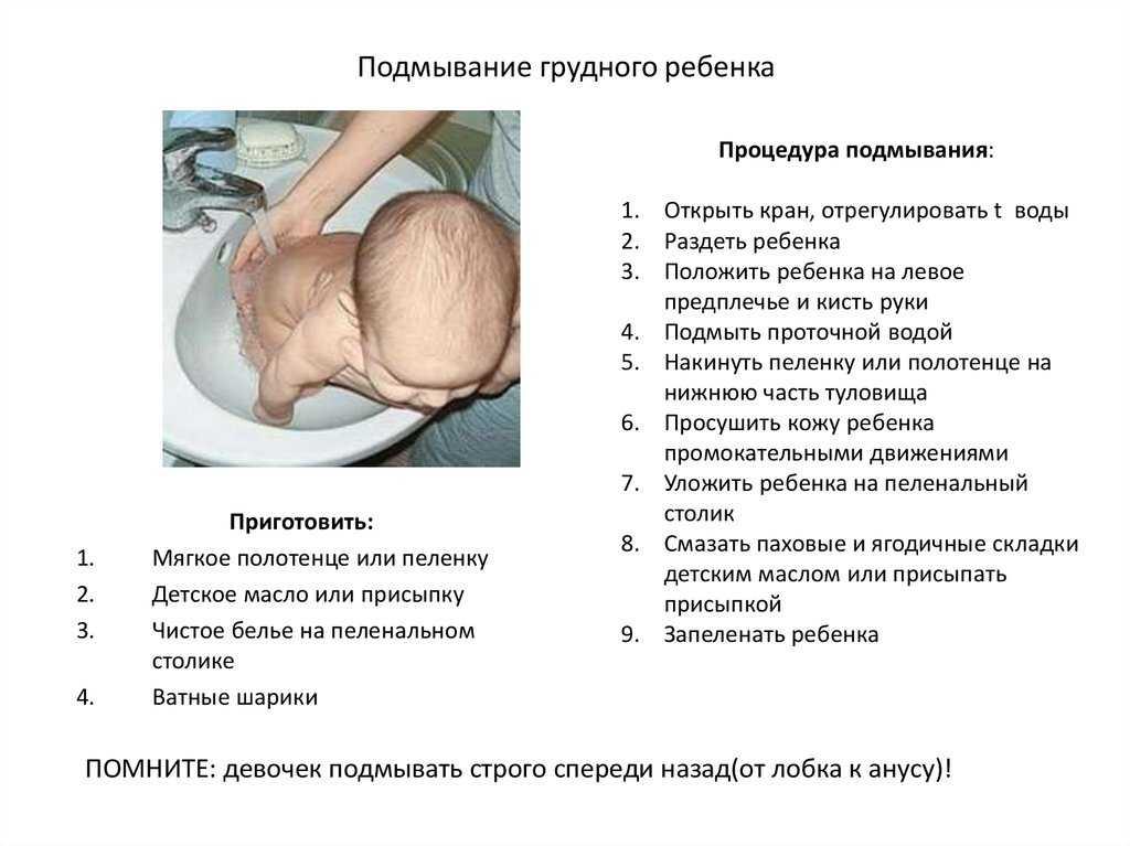 Как мыть писюн новорожденных. приучаем мальчика с детства к интимной гигиене