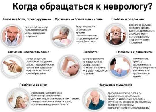 Тревожные симптомы при беременности: когда нужно срочно обратиться к врачу | miamur
