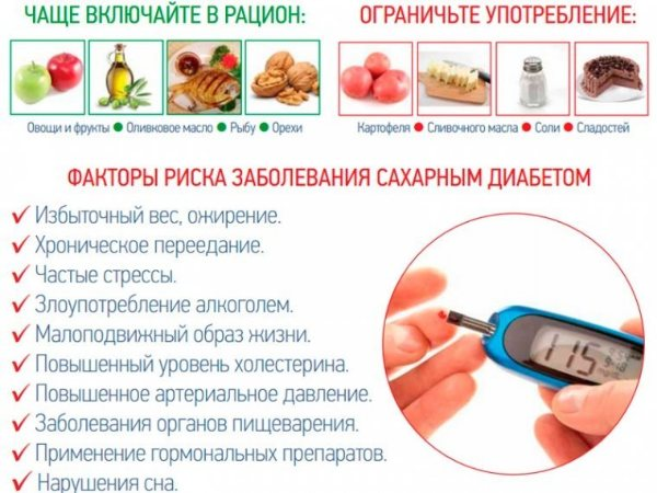Повышенная глюкоза (сахар) в крови при беременности