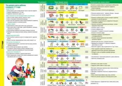 Нормы веса ребенка до года по месяцам. таблица воз на гв, искусственном вскармливании, девочки, мальчики