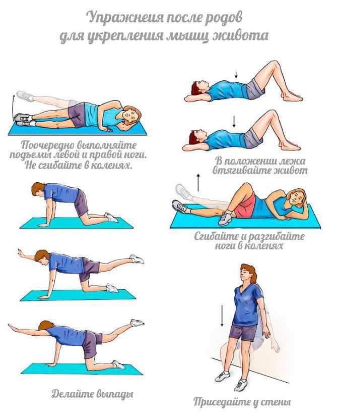 Как похудеть после кесарева сечения при грудном вскармливании