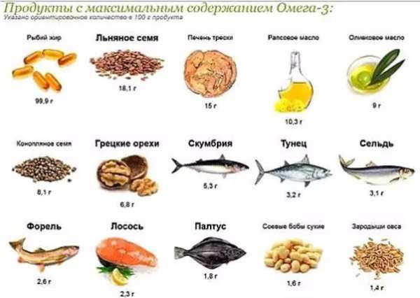 Рыбий жир для женщин при планировании беременности