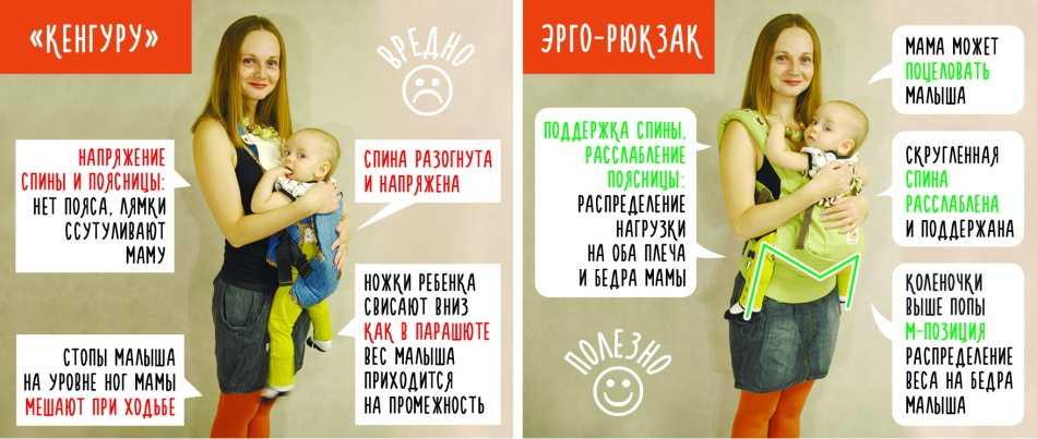 Как и какой слинг выбрать для новорожденного ребенка - плюсы и минусы различных слингов: (видео инструкции)