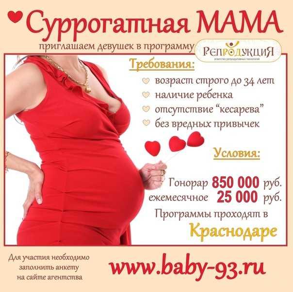 Cтоимость суррогатного материнства в россии и за рубежом