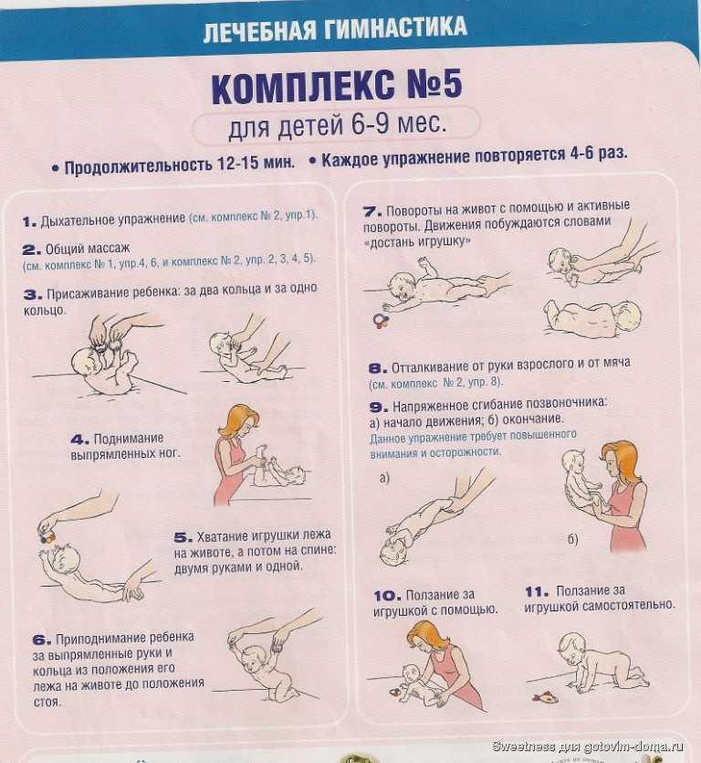 Полезный массаж для ребенка в 1-3-6 месяца