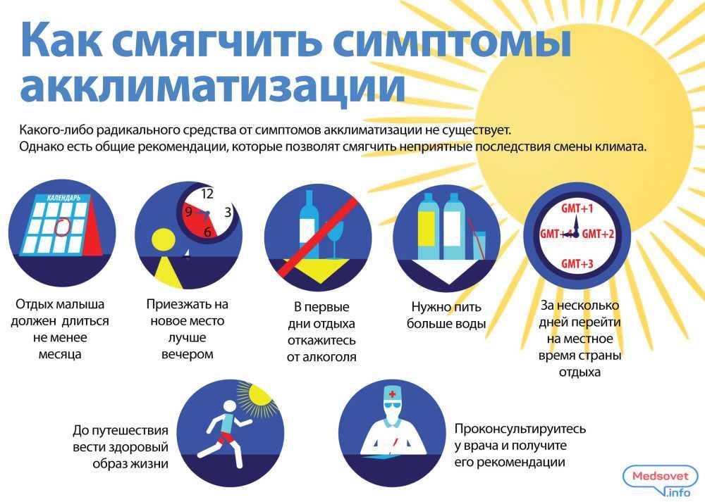 Акклиматизация у детей: симптомы и признаки, как проходит, температура