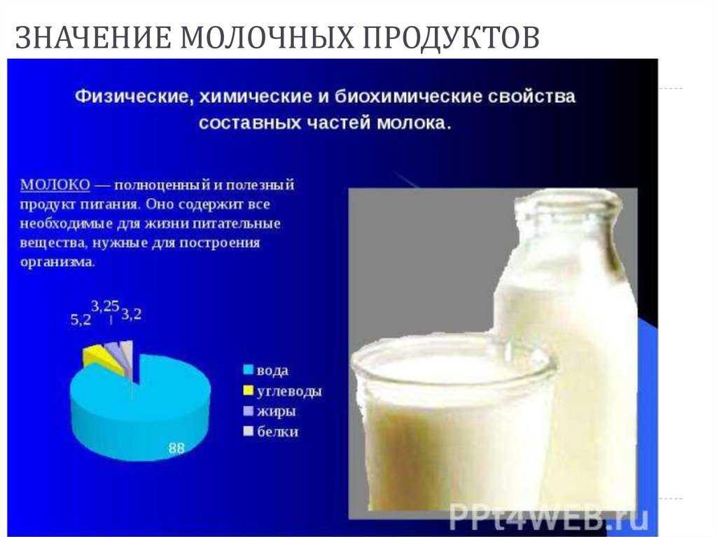 Когда устанавливается лактация (зрелое молоко): признаки и стадии