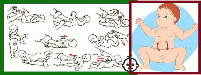 Массаж при запоре у грудничка, как делать массаж животика
